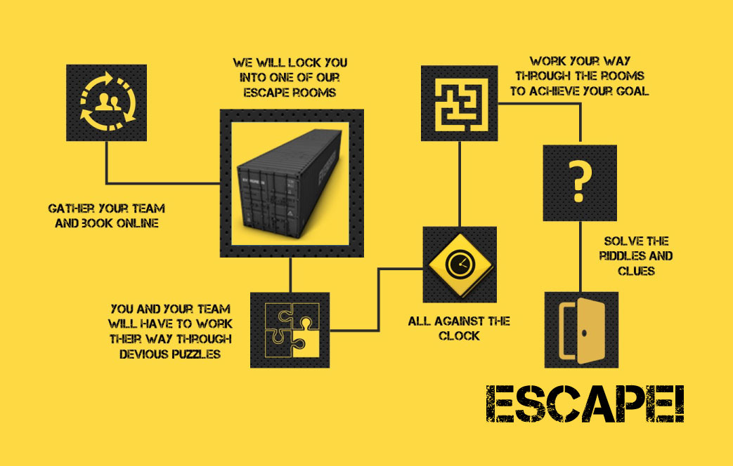 HOW OUR LIVE ESCAPE GAMES WORKS