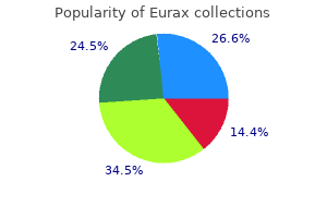 purchase eurax online from canada