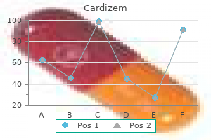 discount cardizem 60mg with mastercard