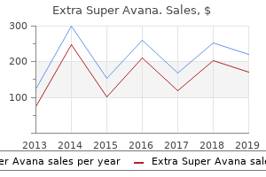 260mg extra super avana overnight delivery