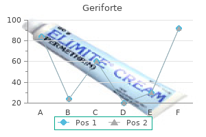 order 100mg geriforte overnight delivery