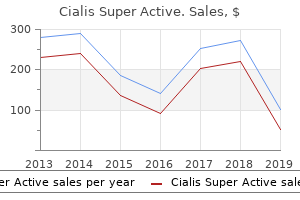buy generic cialis super active on-line