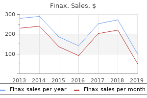 purchase cheap finax on-line