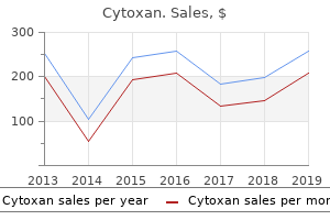 order 50 mg cytoxan overnight delivery