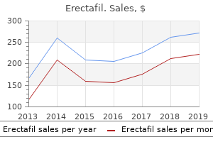 purchase erectafil 20mg overnight delivery
