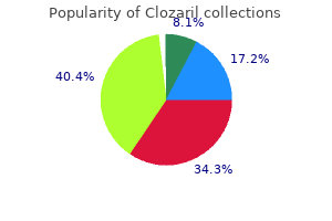 generic clozaril 100 mg overnight delivery