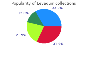 buy cheapest levaquin and levaquin