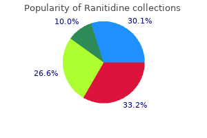 order 300 mg ranitidine with mastercard