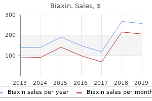 purchase biaxin with paypal