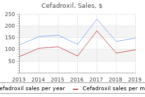 purchase 250 mg cefadroxil with visa