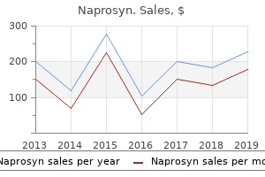 discount naprosyn 250mg free shipping