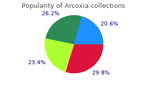 order arcoxia