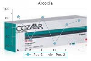 buy generic arcoxia 60 mg online