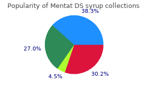 order cheap mentat ds syrup online