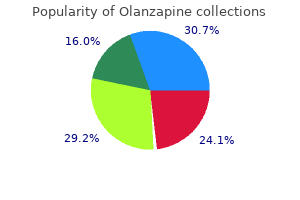 order generic olanzapine from india