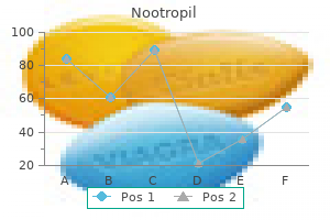 buy nootropil once a day