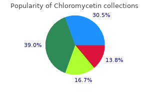 cheap chloromycetin 500 mg fast delivery
