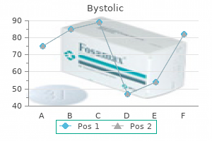 buy bystolic 5mg without prescription