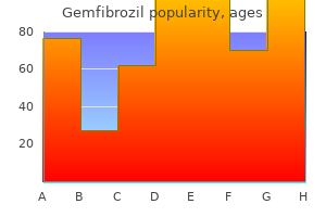 buy gemfibrozil with a mastercard