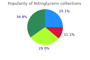 purchase 6.5 mg nitroglycerin fast delivery